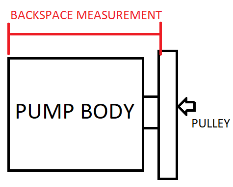 Pump Backspacing